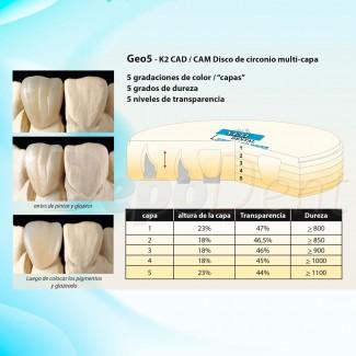 Ácido Fosfórico en gel al 37% Dentaflux 4 jeringas