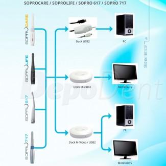 Acoplamieto PTL-CL-LED para NSK
