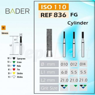Disco dentado de Bader