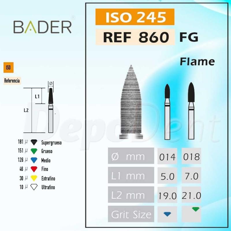 Paralelómetro de precisión Technoflux Square
