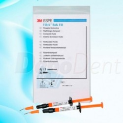 Tipodonto de periodoncia