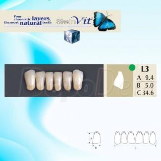 Ácido Fluorhídrico 20% Dentaflux envase 2x3.5gr