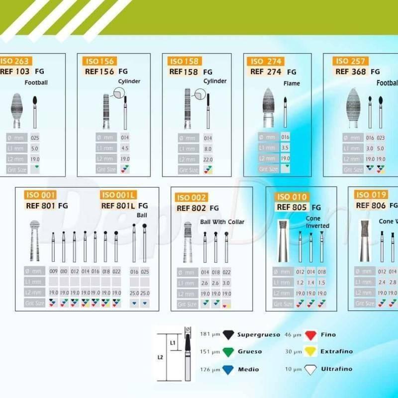 Cepillos nylon profilaxis Dentaflux