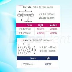 Inserto Piezosurgery IM3P-15 para la preparación del lecho del implante